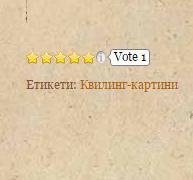 Рейтинг за публикации
