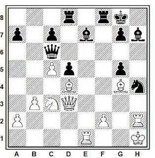 Posición de la partida de ajedrez Kurajica - Hort (1968)