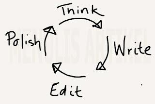 panduan menulis artikel Memilik artikel