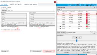 Data Dekapsulasi dan Enkapsulasi pada Switch