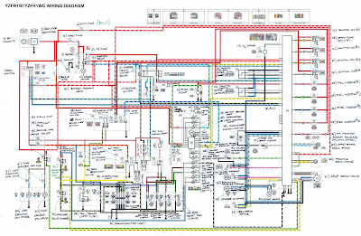 Yamaha YZFR1 Motorcycle Wiring Diagram | All about Wiring