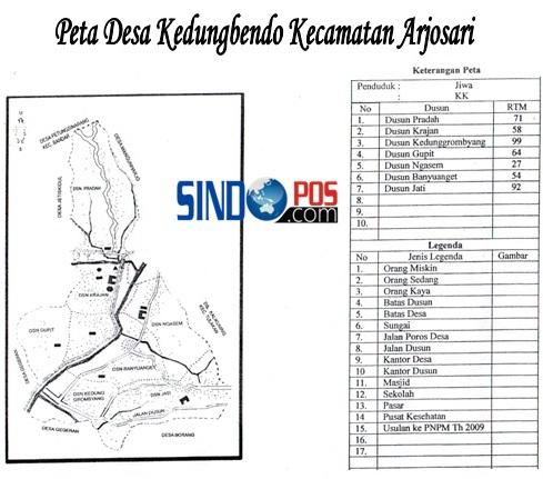 Profil Desa & Kelurahan, Desa Kedungbendo Kecamatan Arjosari Kabupaten Pacitan