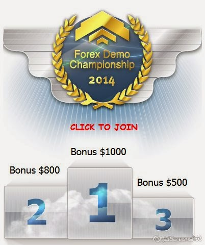 Forex demo championship 2014