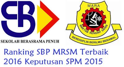 SBP MRSM Terbaik 2016 Keputusan SPM 2015