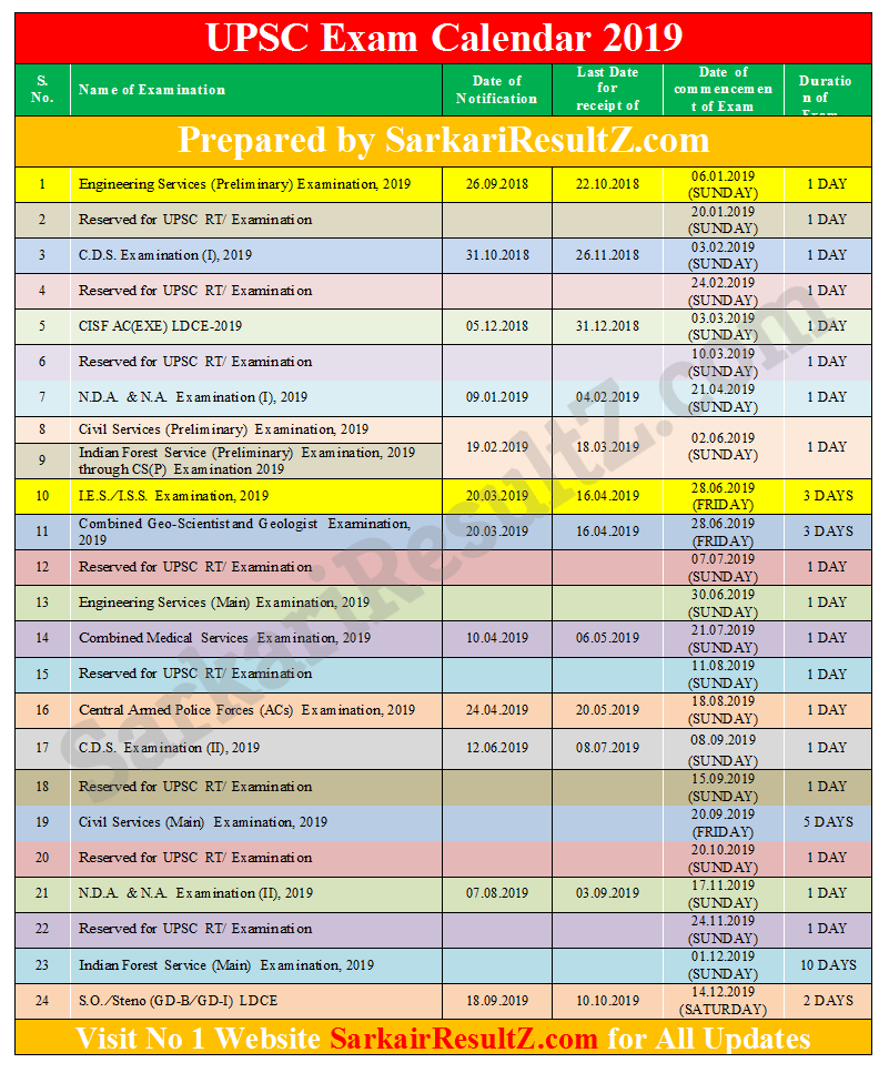 upsc exam calendar 2019 scheduledates out download official calendar upsc nicin