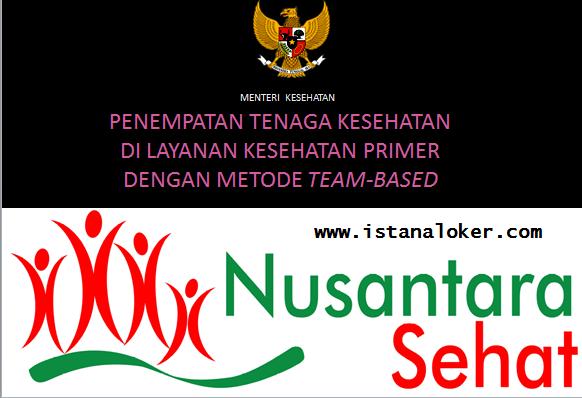 Rekrutmen Nusantara Sehat Kementerian Kesehatan Periode II Tahun 2017