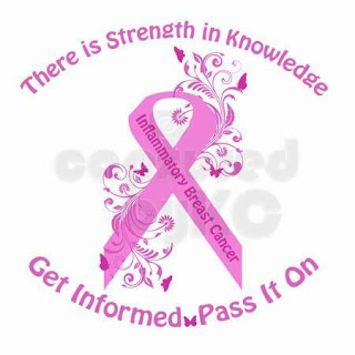 Breast Cancer Awareness Gifts