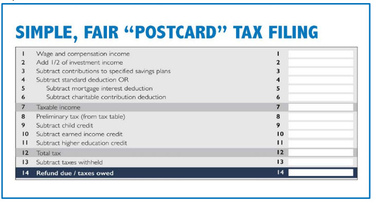 21st Century Taxation: What's simple about a postcard size ...