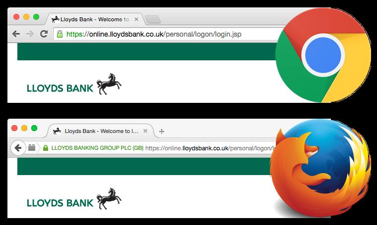 Malware Battle Chrome Gives Thousands Of Ev Ssl Certificates Wrong