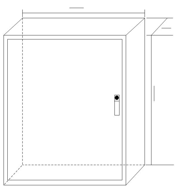 Ukuran panel