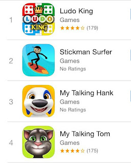 top 4 family ios games for iphone and ipad