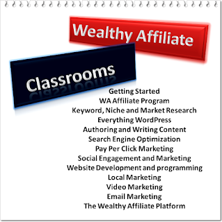 wealthy affiliate classrooms
