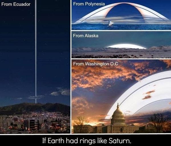 jika bumi bercincin