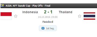 Hasil Akhir Final Piala AFF 2016 Leg 2 pict