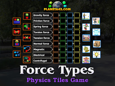 Force Types Puzzle
