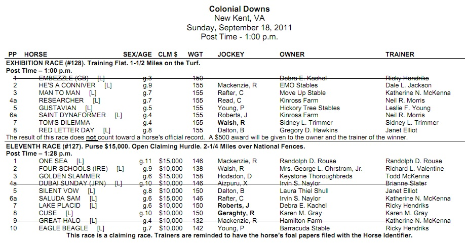TWO THOROUGHBRED RACES SUNDAY AT COLONIAL DOWNS | Virginia