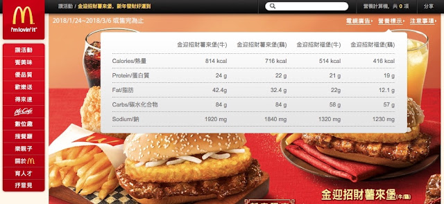 nutritional information for the special Lunar New Year burgers at McDonald's in Taiwan