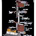 Memahami hubungan struktur pondasi, sloof, kolom, dan ringbalok pada rumah tinggal