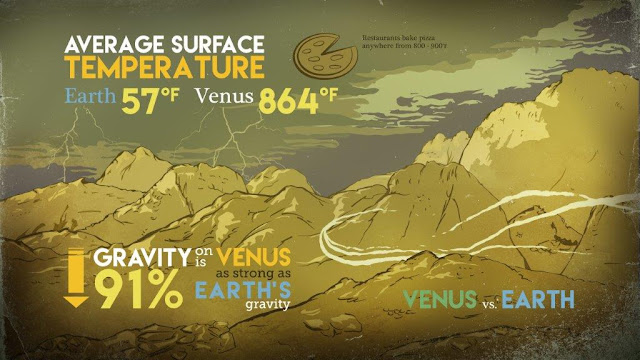 Venus and Earth are similar sizes and have similar gravity – but Venus is bone dry and more than ten times as hot as our home planet. Recent NASA research describes a key process that removes water from the Venusian atmosphere. Credit: NASA/Conceptual Image Lab.