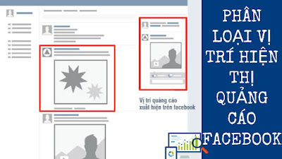 Phân Loại Quảng Cáo Facebook Dựa Trên Vị Trí Hiển Thị (Placements)