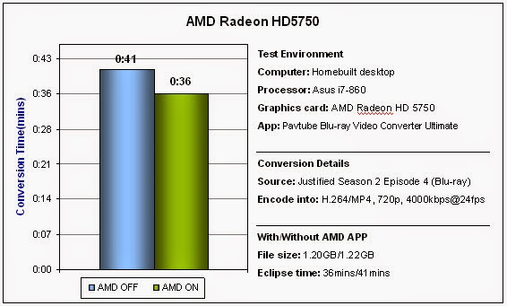 amd app encoding test 3