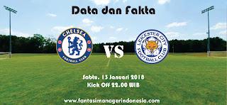 Data dan Fakta Fantasy Premier League Chelsea vs Leicester Fantasi Manager Indonesia
