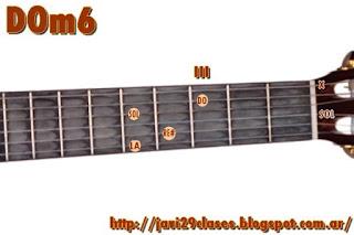 Cm6 chord