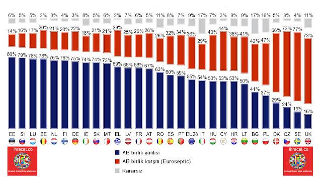 euroseptizm
