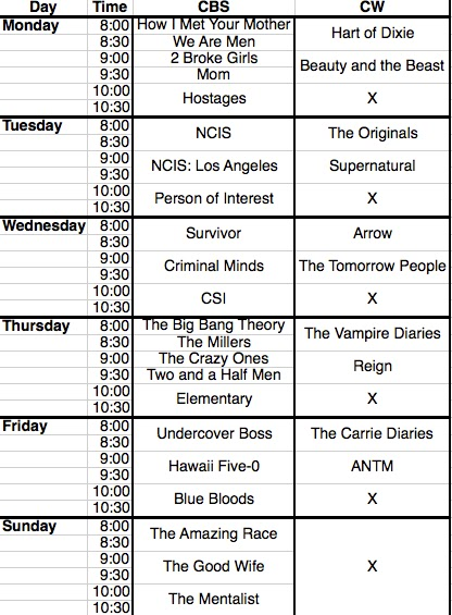 Fall 2013 TV Schedule: NBC, FOX, ABC, CBS and CW Shows