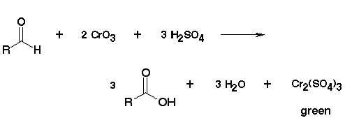 Chemistry Laboratory: Jones (Chromic Acid) Oxidation Test