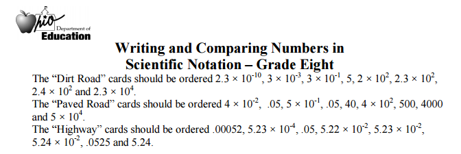 Math Love Scientific Notation Ordering Cards – Comparing Scientific Notation Worksheet