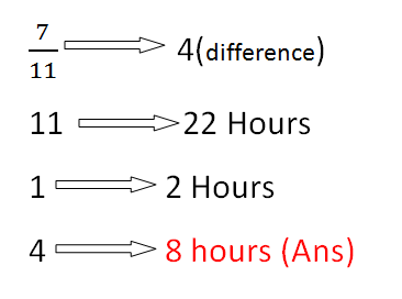 Easiest Shortcut Trick for Time and Distance Problems in