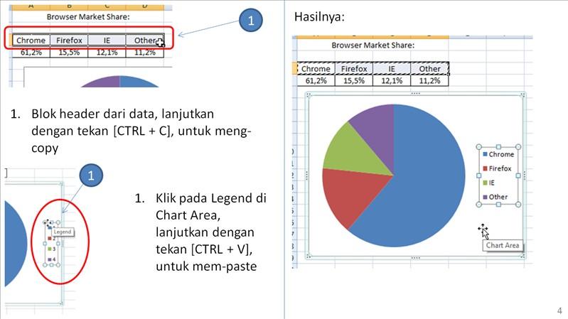 NIGURU.com: Membuat Pie Chart Dengan Microsoft Excel - Part 1