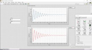 Labview, Membuat Model Simulasi Bagian 2