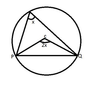 circles riles