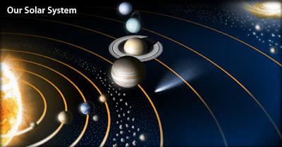 Planet Dalam, Luar, Inferior dan Superior