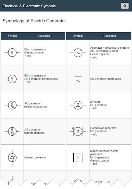 Electric Generator Symbols