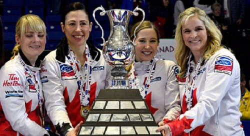 P. George, B Colombia in Canada will host the next 2020 World Women's Curling Championship.