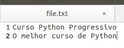 Modos de abertura em Python: read ('r'), write ('w') e append ('a')