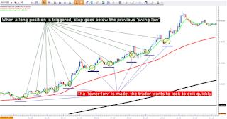 cara investasi emas day trade strategy