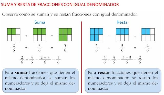 4º Primaria Matemáticas: SUMAS Y RESTAS DE FRACCIONES CON MISMO ...