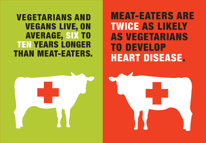 10 ways vegetarianism can help save the planet