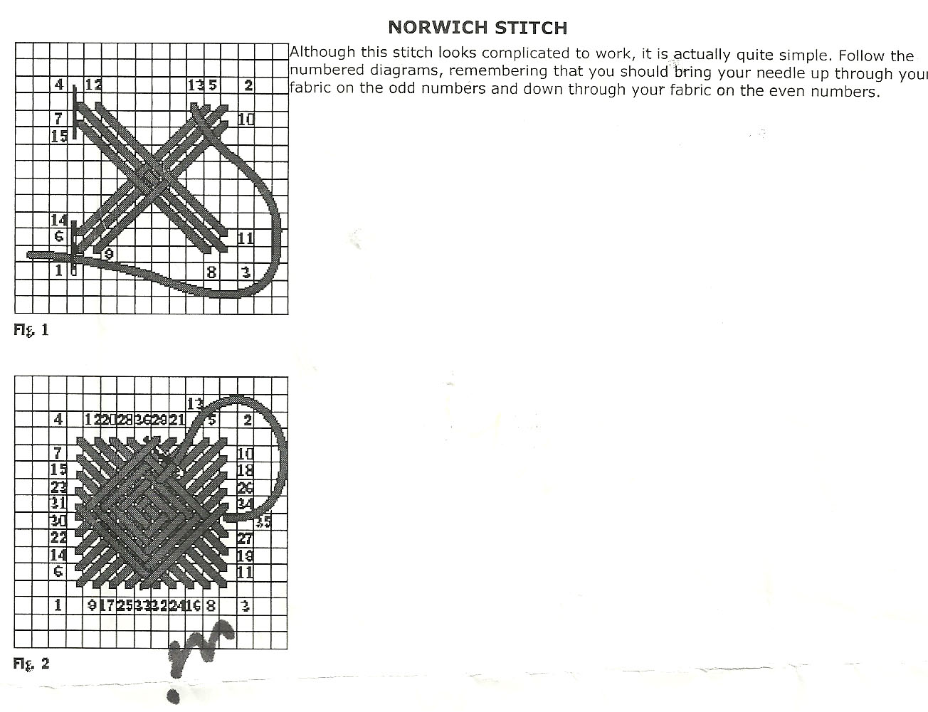 Nancy S Needlework Norwich Stitch Diagram
