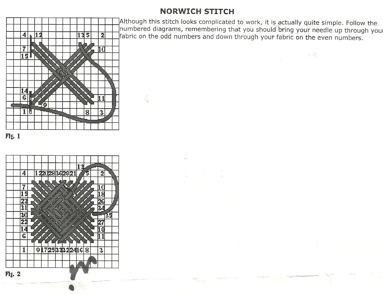 Nancy S Needlework Norwich Stitch Diagram
