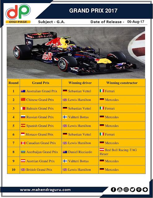 DP | Grand Prix | 06 - August - 17