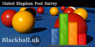 blackball pool uk surveys