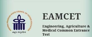 EAMCET Syllabus
