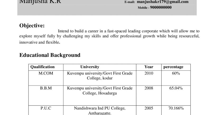 MCOM Resume/CV Samples for Freshers - Resume Samples  Projects