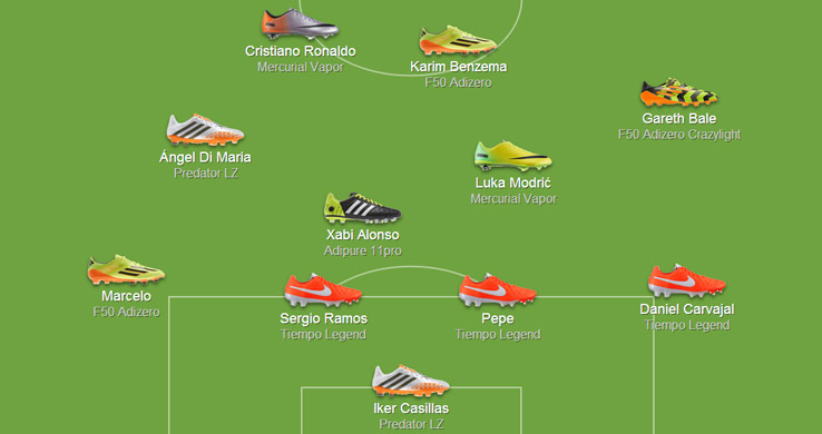 830e086be724 The expected Real Madrid lineup features two of the greatest footballers on  the planet in Cristiano Ronaldo and Gareth Bale who both received special  boots ...