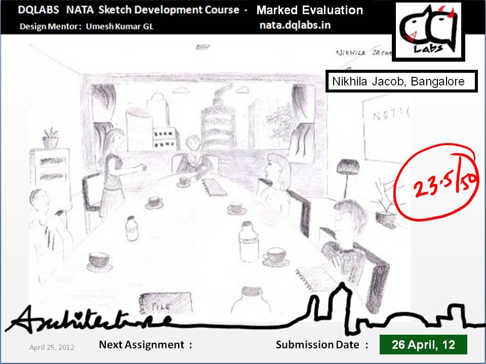 DQLABS Students Work Documentation: Nikhila Jacob, Bangalore